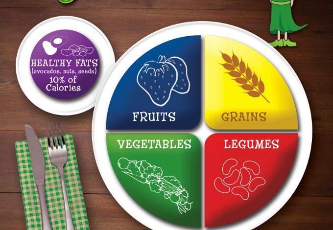 5 Easy Steps to A Vegan Diet