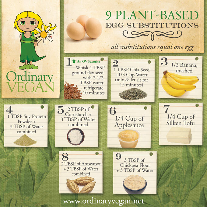 Top 9 Plant-Based Egg Substitutes For A Healthy Diet