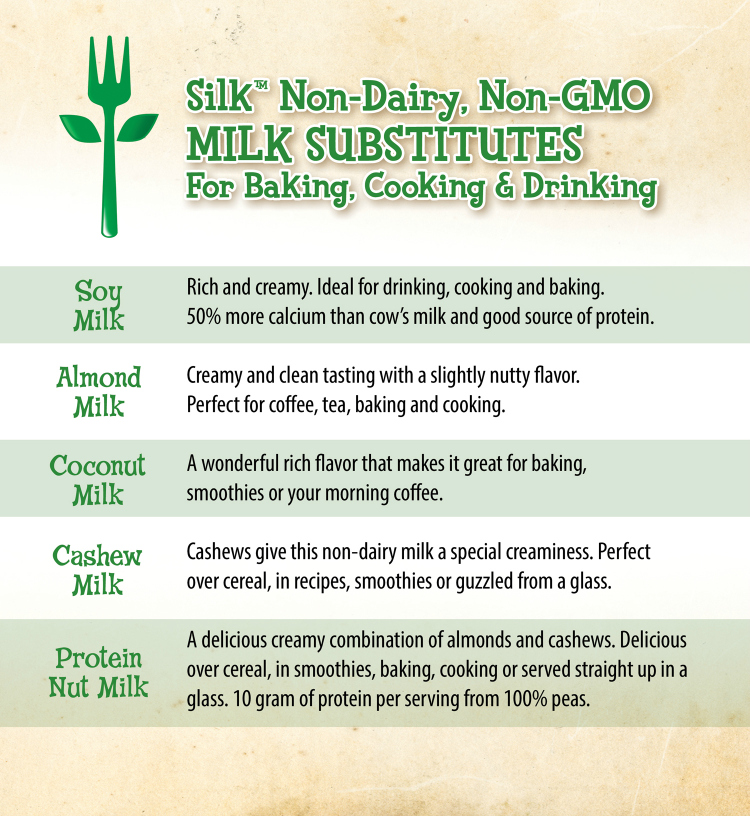 Milk substitutes are a healthier choice and offer equal nutrition. Learn which milk substitute works best in recipes. (#vegan) ordinary vegan.net